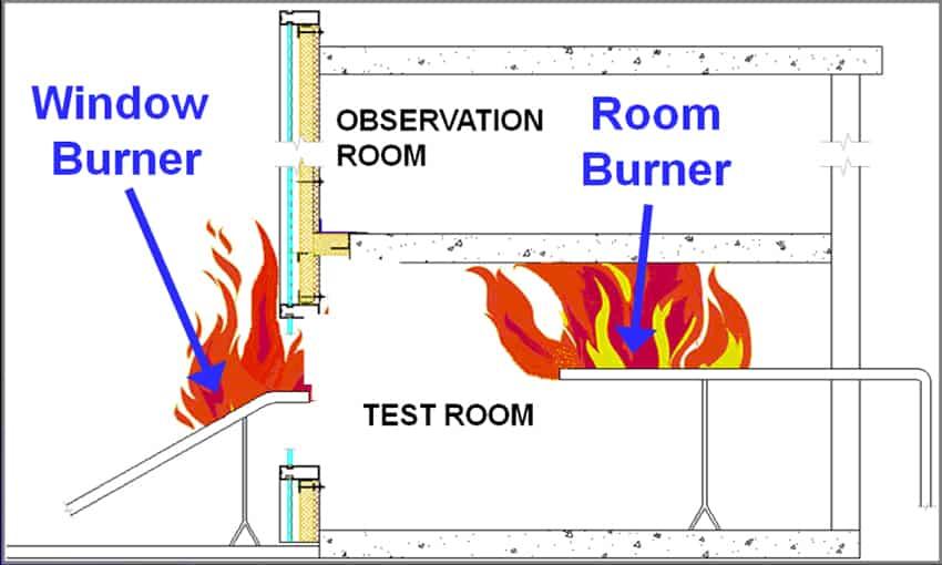Fire  curtain wall system | Origin FIre